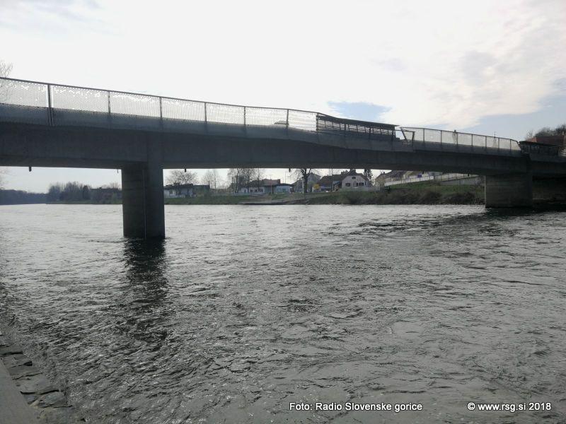 Usoda reke Mure v rokah države